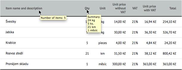 Quick invoice overview